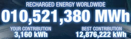 lp recharge energy